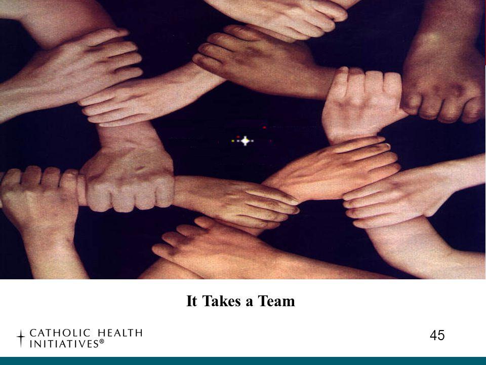45 It Takes a Team