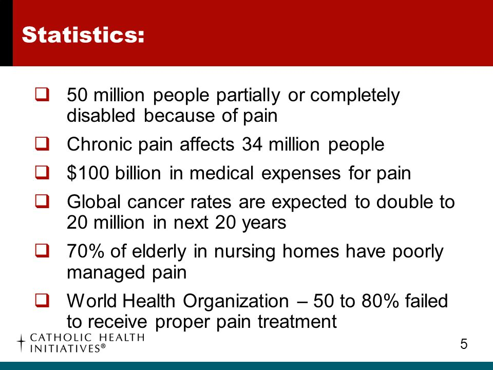5 Statistics:  50 million people partially or completely disabled because of pain  Chronic pain affects 34 million people  $100 billion in medical