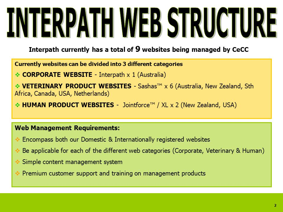 3 IDENTIFY THE NEED FOR CHANGE  Websites to reflect the global capacity of Interpath & our products  Revamp the general look & feel of websites  Features such as forms, images & news not functioning at required level  Embrace technology & use our website for marketing