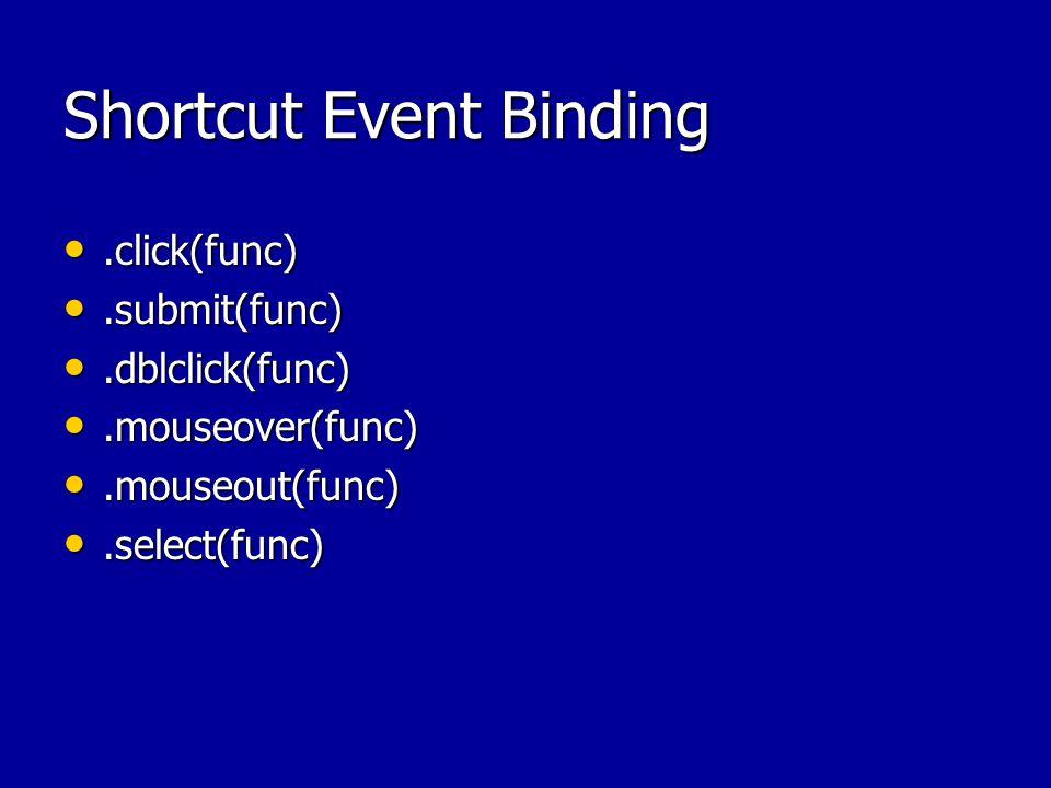 Shortcut Event Binding.click(func).click(func).submit(func).submit(func).dblclick(func).dblclick(func).mouseover(func).mouseover(func).mouseout(func).mouseout(func).select(func).select(func)