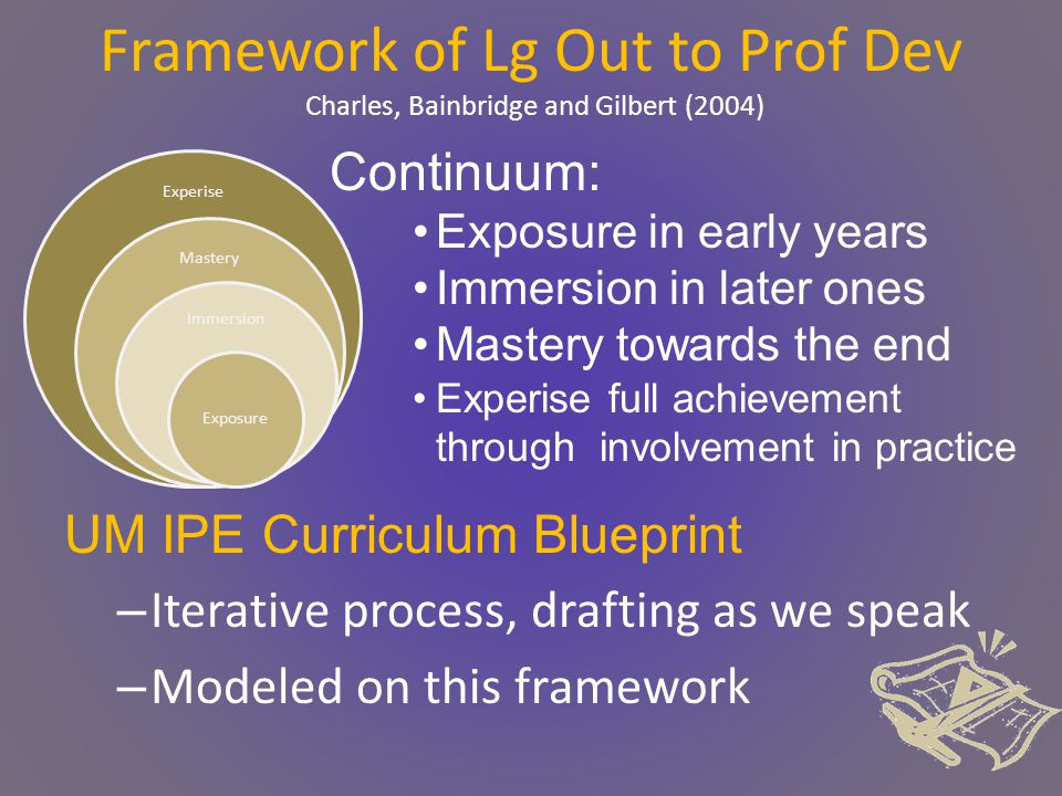 Framework of Lg Out to Prof Dev Charles, Bainbridge and Gilbert (2004) UM IPE Curriculum Blueprint – Iterative process, drafting as we speak – Modeled on this framework Experise Mastery Immersion Exposure Continuum: Exposure in early years Immersion in later ones Mastery towards the end Experise full achievement through involvement in practice