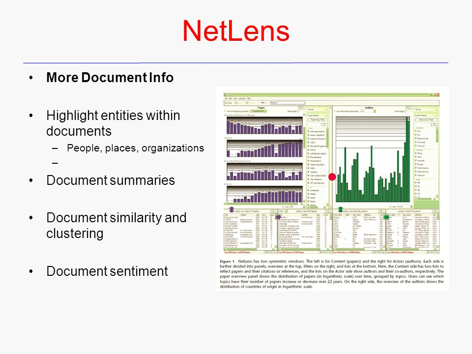 NetLens More Document Info Highlight entities within documents –People, places, organizations – Document summaries Document similarity and clustering Document sentiment