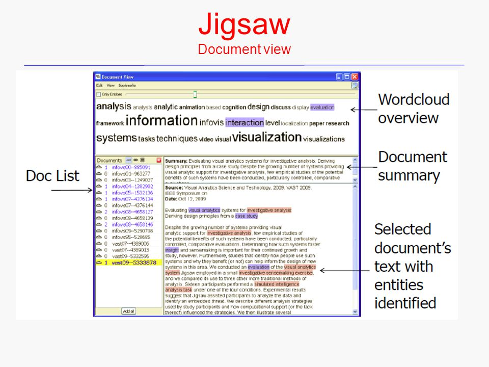 Jigsaw Document view