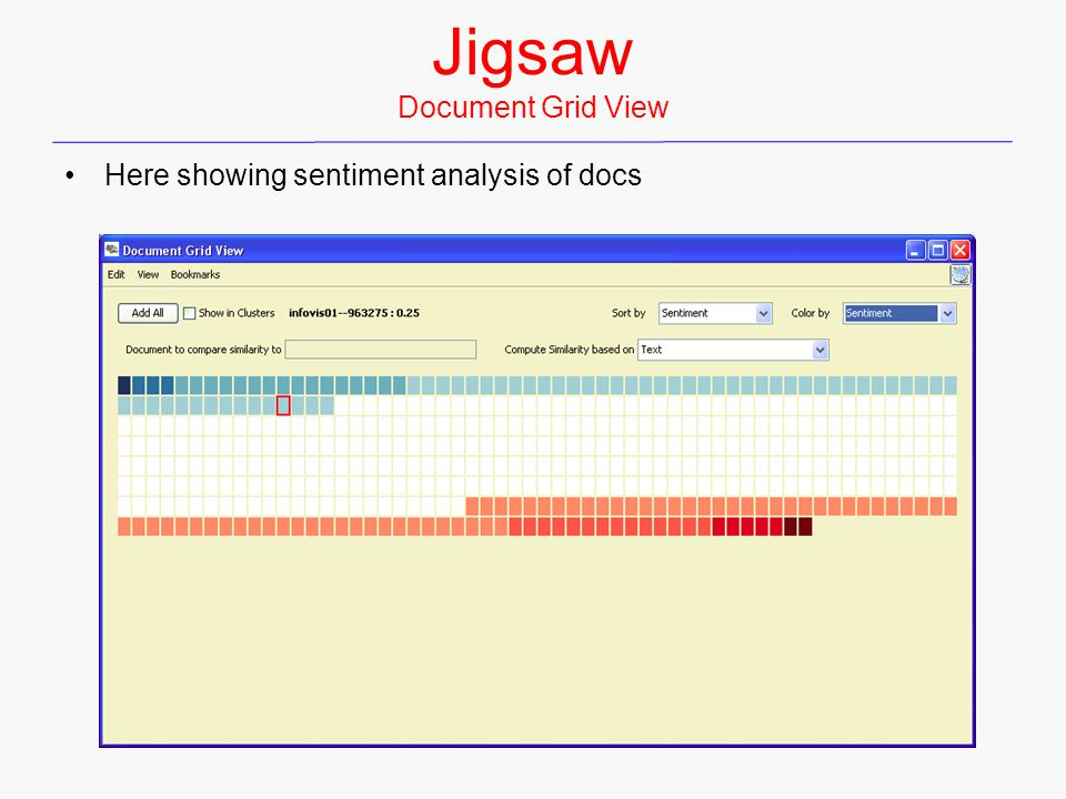 Jigsaw Document Grid View Here showing sentiment analysis of docs