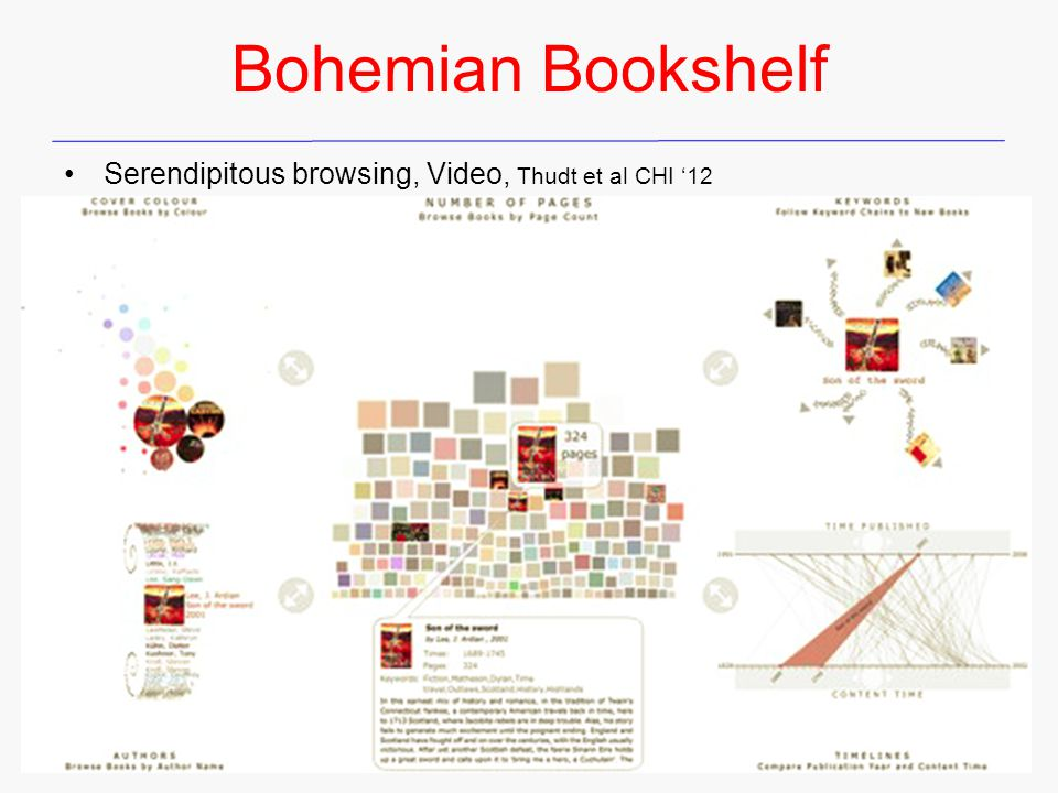 Bohemian Bookshelf Serendipitous browsing, Video, Thudt et al CHI '12