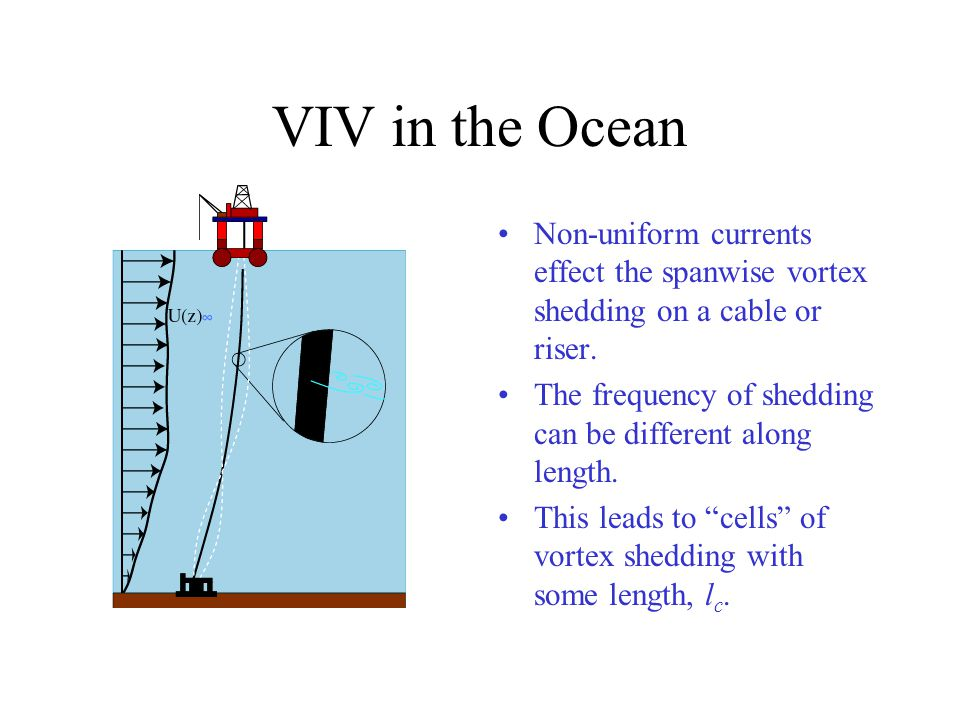 VIV in the Ocean Non-uniform currents effect the spanwise vortex shedding on a cable or riser. The frequency of shedding can be different along length
