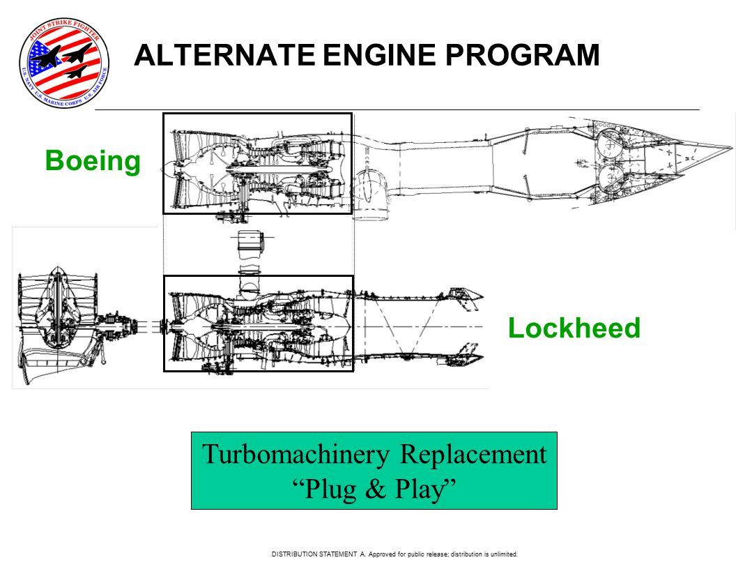 ALTERNATE ENGINE PROGRAM Boeing Lockheed Turbomachinery Replacement Plug & Play DISTRIBUTION STATEMENT A.