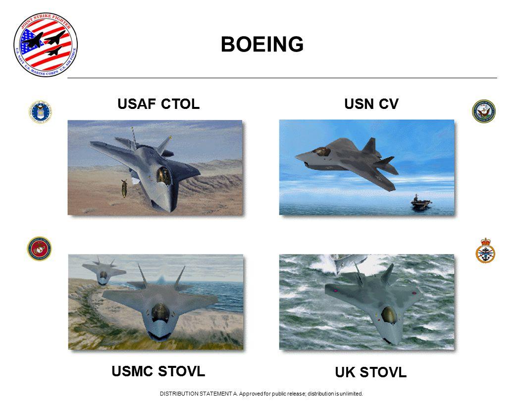 BOEING USAF CTOL USMC STOVL USN CV DISTRIBUTION STATEMENT A. Approved for public release; distribution is unlimited. UK STOVL