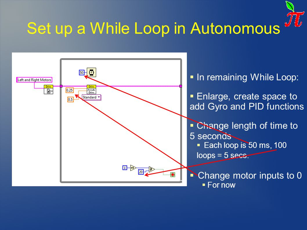 Set up a While Loop in Autonomous  In remaining While Loop:  Enlarge, create space to add Gyro and PID functions  Change length of time to 5 second