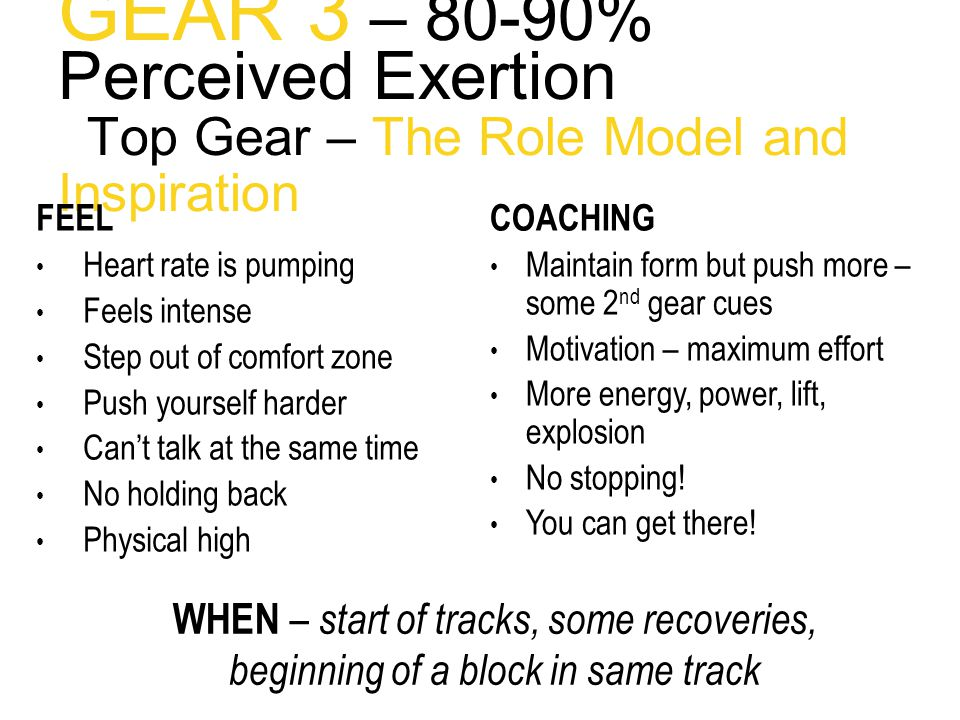 GEAR 3 – 80-90% Perceived Exertion Top Gear – The Role Model and Inspiration WHEN – start of tracks, some recoveries, beginning of a block in same tra