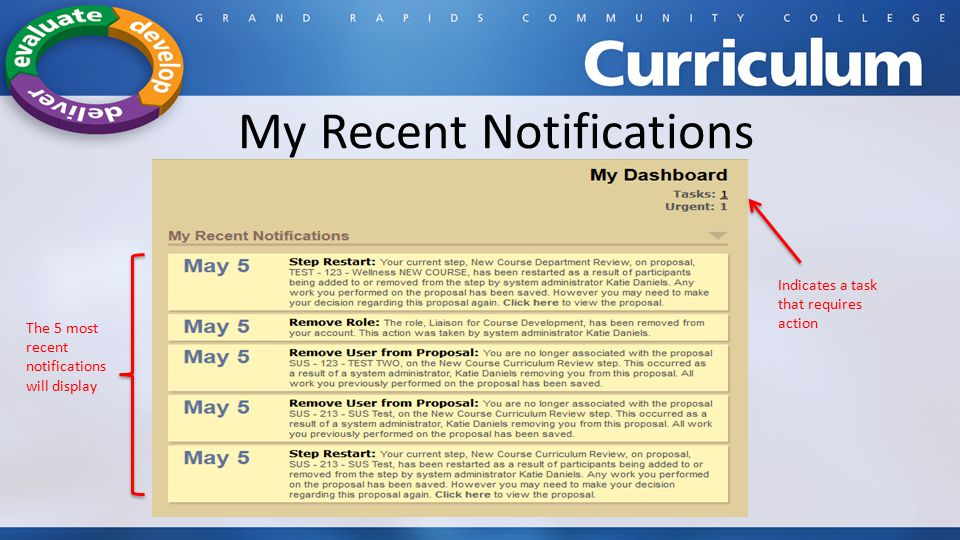 My Recent Notifications The 5 most recent notifications will display Indicates a task that requires action
