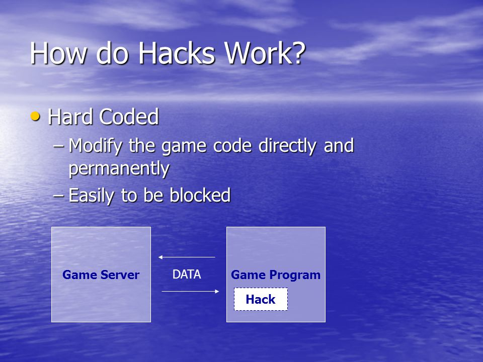 How do Hacks Work.