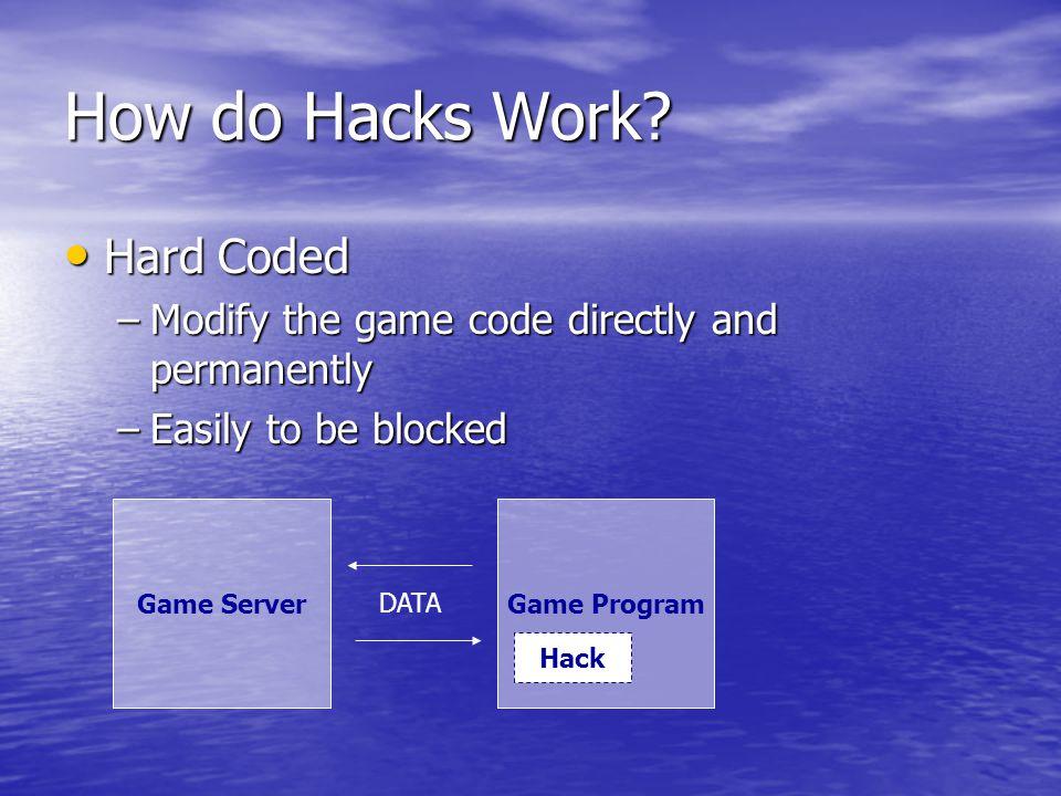 How do Hacks Work.