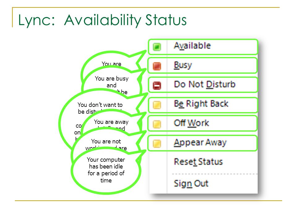Lync: Availability Status You are online and available to be contacted You are busy and shouldn't be interrupted You don't want to be disturbed and will see conversation alerts only if they are sent by your Workgroup contacts You are away briefly and will return shortly.