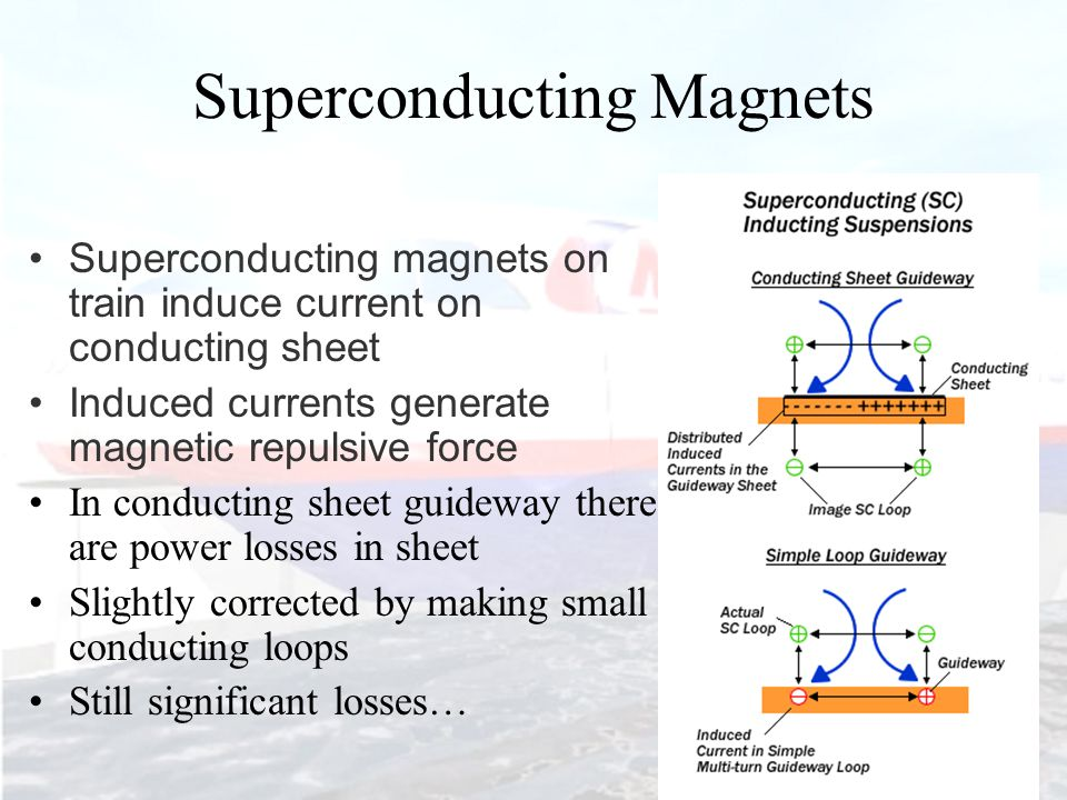 Superconducting Magnets Superconducting magnets on train induce current on conducting sheet Induced currents generate magnetic repulsive force In cond