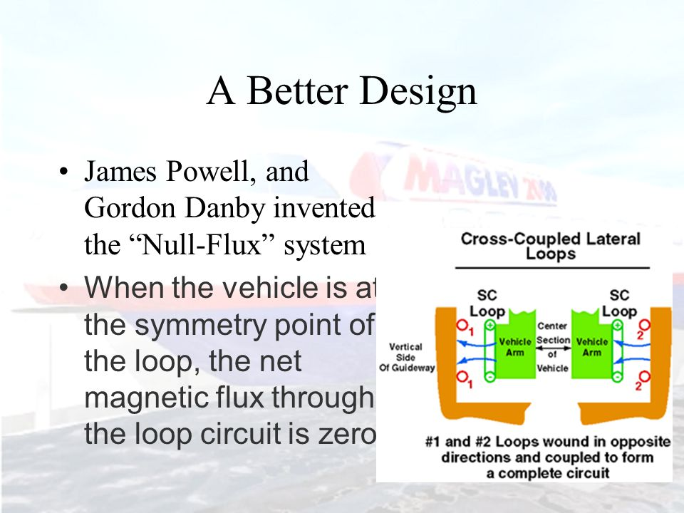"""A Better Design James Powell, and Gordon Danby invented the """"Null-Flux"""" system When the vehicle is at the symmetry point of the loop, the net magnetic"""