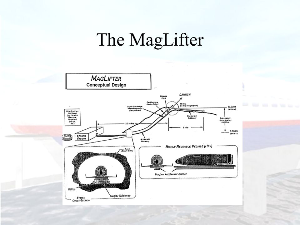 The MagLifter