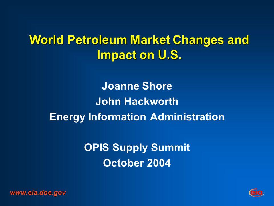 Surplus Crude Oil Production Capacity Shrank in 2004 Source: EIA Estimates