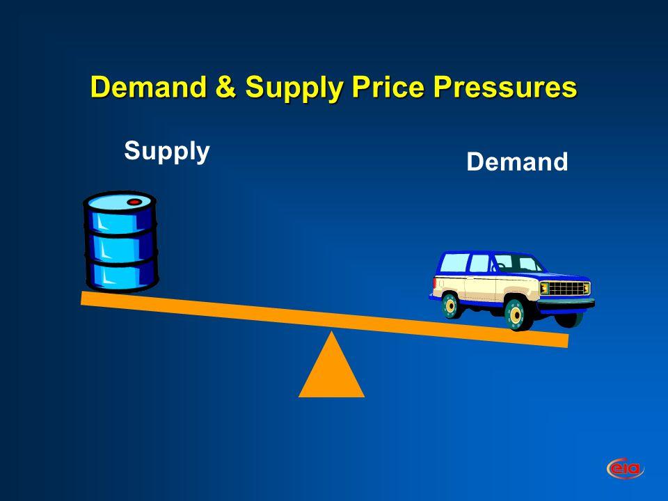 EU-15 Demand Mix May Imply Excess European Gasoline Supply Source: History IEA; Forecast Purvin & Gertz