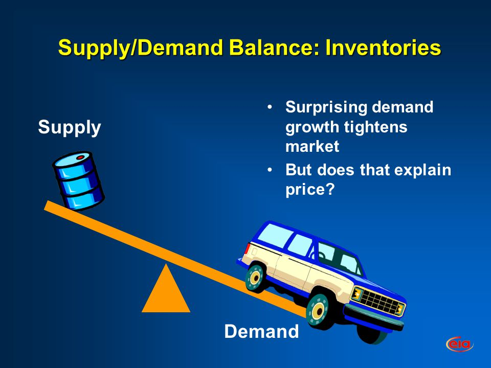 Supply/Demand Balance: Inventories Surprising demand growth tightens market But does that explain price.