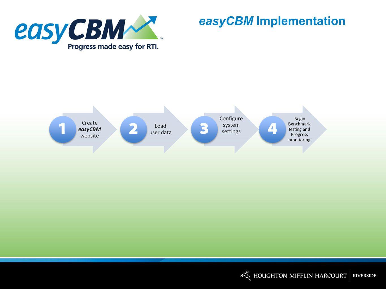 easyCBM Implementation