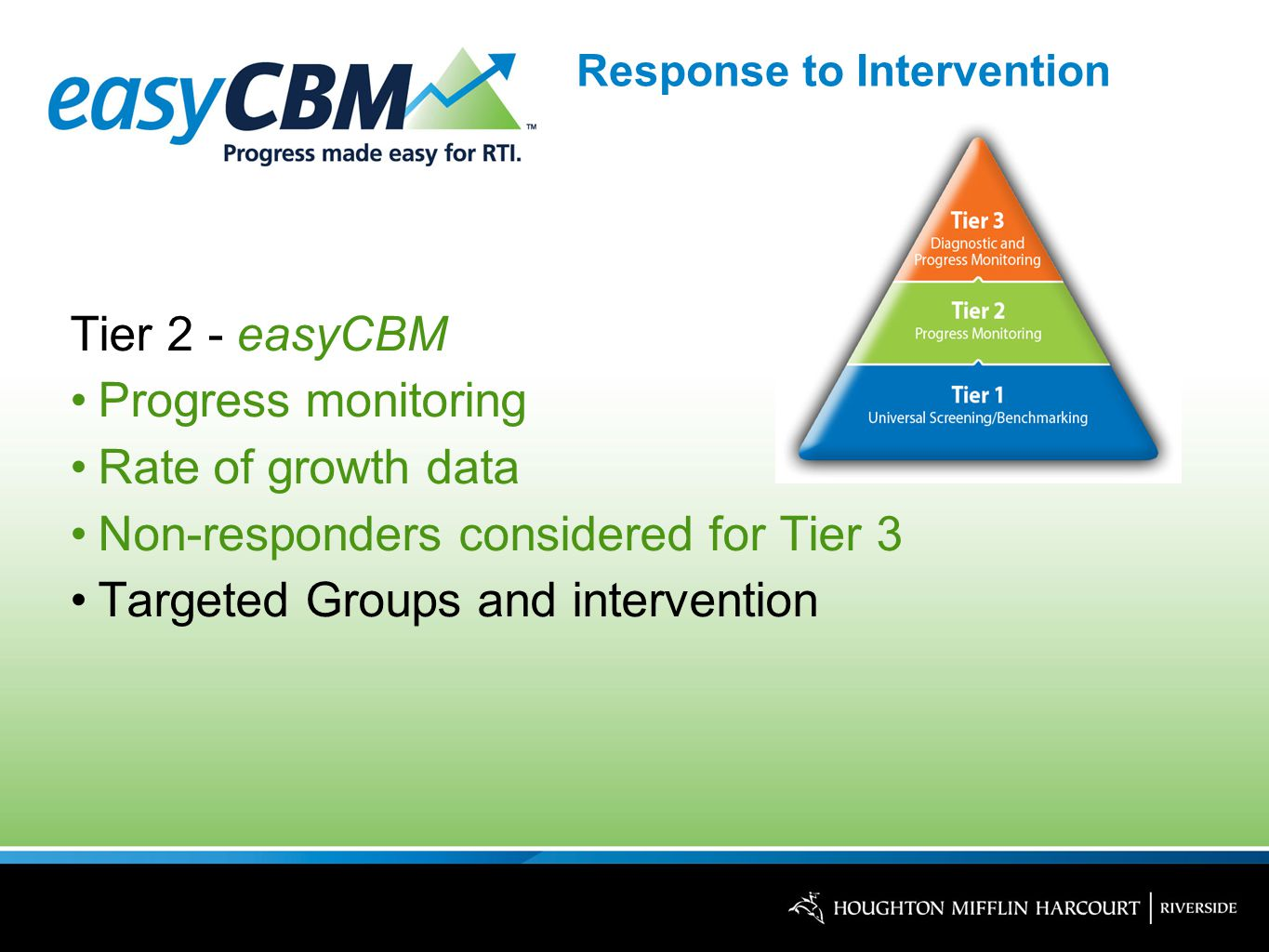 Response to Intervention Tier 3 - easyCBM Progress monitoring essential Evaluate the impact of interventions Enhance the rate of student learning Intensive individualized intervention Diagnostic – processing assessment Referral for Special Education