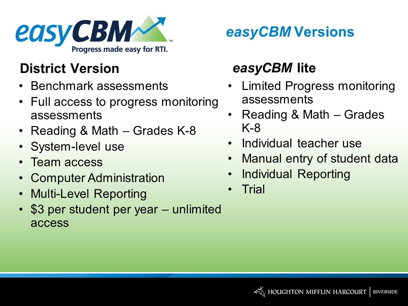 easyCBM Versions District Version Benchmark assessments Full access to progress monitoring assessments Reading & Math – Grades K-8 System-level use Team access Computer Administration Multi-Level Reporting $3 per student per year – unlimited access easyCBM lite Limited Progress monitoring assessments Reading & Math – Grades K-8 Individual teacher use Manual entry of student data Individual Reporting Trial