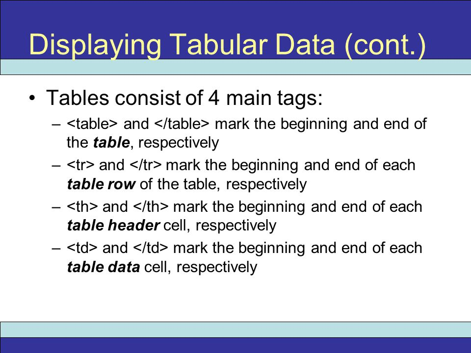 Tables consist of 4 main tags: – and mark the beginning and end of the table, respectively – and mark the beginning and end of each table row of the table, respectively – and mark the beginning and end of each table header cell, respectively – and mark the beginning and end of each table data cell, respectively Displaying Tabular Data (cont.)