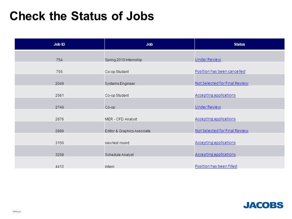 ????-11 Check the Status of Jobs Job IDJobStatus 754Spring 2010 Internship Under Review 755Co-op Student Position has been cancelled 2049Systems Engin