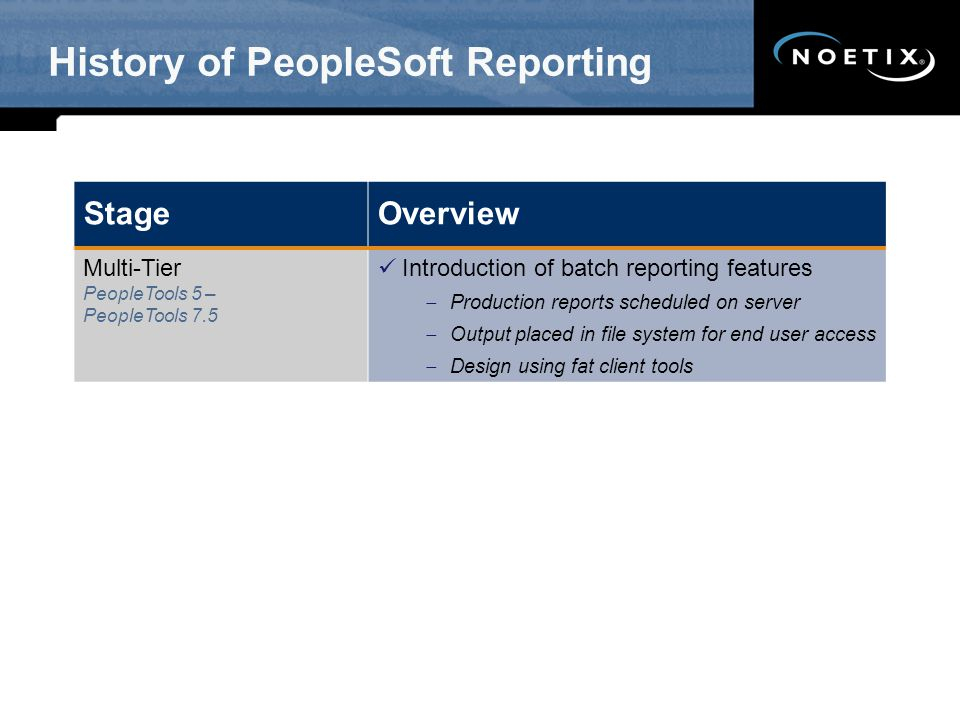 StageOverview Multi-Tier PeopleTools 5 – PeopleTools 7.5 Introduction of batch reporting features  Production reports scheduled on server  Output placed in file system for end user access  Design using fat client tools History of PeopleSoft Reporting