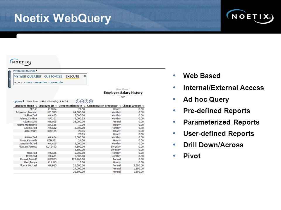 Noetix WebQuery Web Based Internal/External Access Ad hoc Query Pre-defined Reports Parameterized Reports User-defined Reports Drill Down/Across Pivot