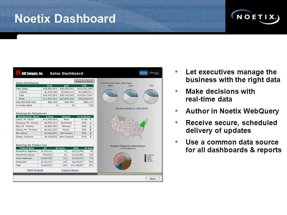Noetix Dashboard Let executives manage the business with the right data Make decisions with real-time data Author in Noetix WebQuery Receive secure, scheduled delivery of updates Use a common data source for all dashboards & reports