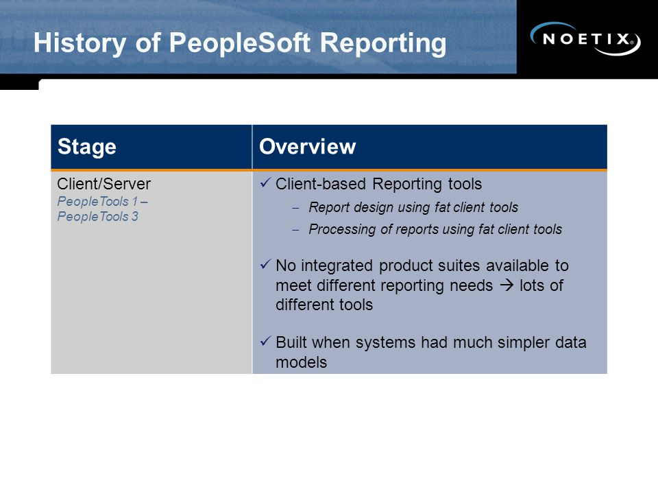 StageOverview Client/Server PeopleTools 1 – PeopleTools 3 Client-based Reporting tools  Report design using fat client tools  Processing of reports using fat client tools No integrated product suites available to meet different reporting needs  lots of different tools Built when systems had much simpler data models History of PeopleSoft Reporting