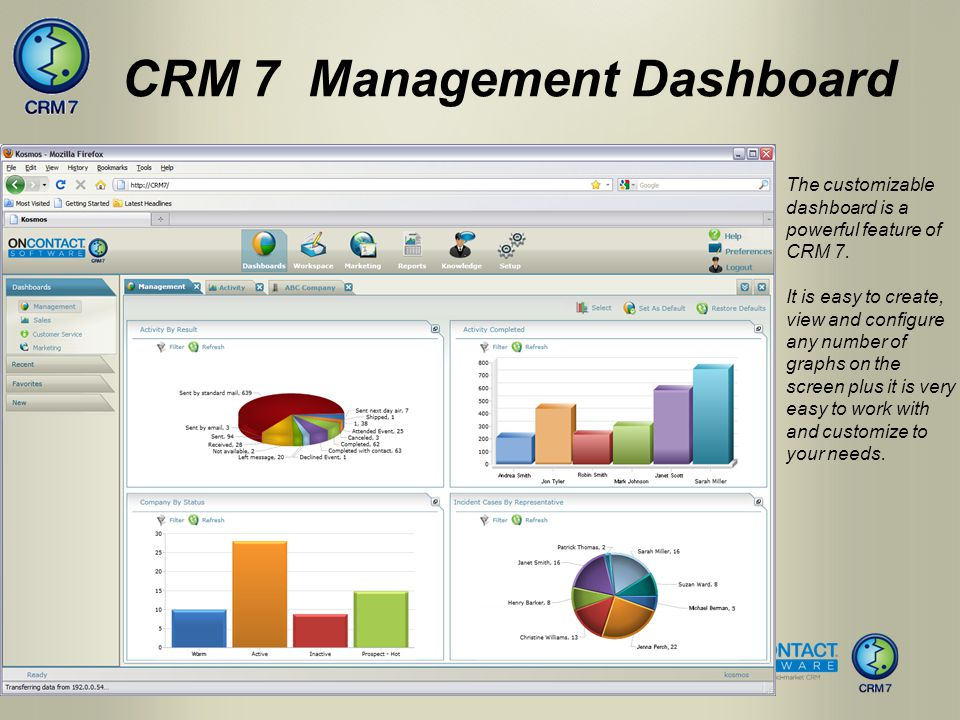CRM 7 Management Dashboard The customizable dashboard is a powerful feature of CRM 7. It is easy to create, view and configure any number of graphs on