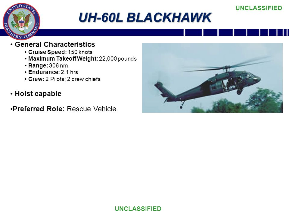 UNCLASSIFIED UH-60L BLACKHAWK General Characteristics Cruise Speed: 150 knots Maximum Takeoff Weight: 22,000 pounds Range: 306 nm Endurance: 2.1 hrs Crew: 2 Pilots; 2 crew chiefs Hoist capable Preferred Role: Rescue Vehicle