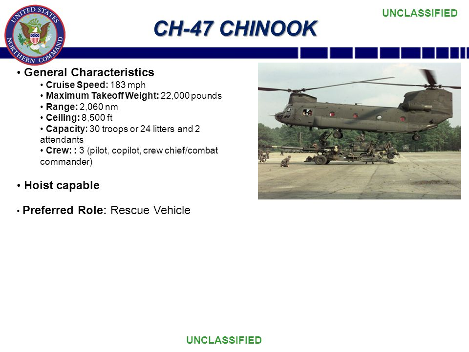 UNCLASSIFIED CH-47 CHINOOK General Characteristics Cruise Speed: 183 mph Maximum Takeoff Weight: 22,000 pounds Range: 2,060 nm Ceiling: 8,500 ft Capacity: 30 troops or 24 litters and 2 attendants Crew: : 3 (pilot, copilot, crew chief/combat commander) Hoist capable Preferred Role: Rescue Vehicle