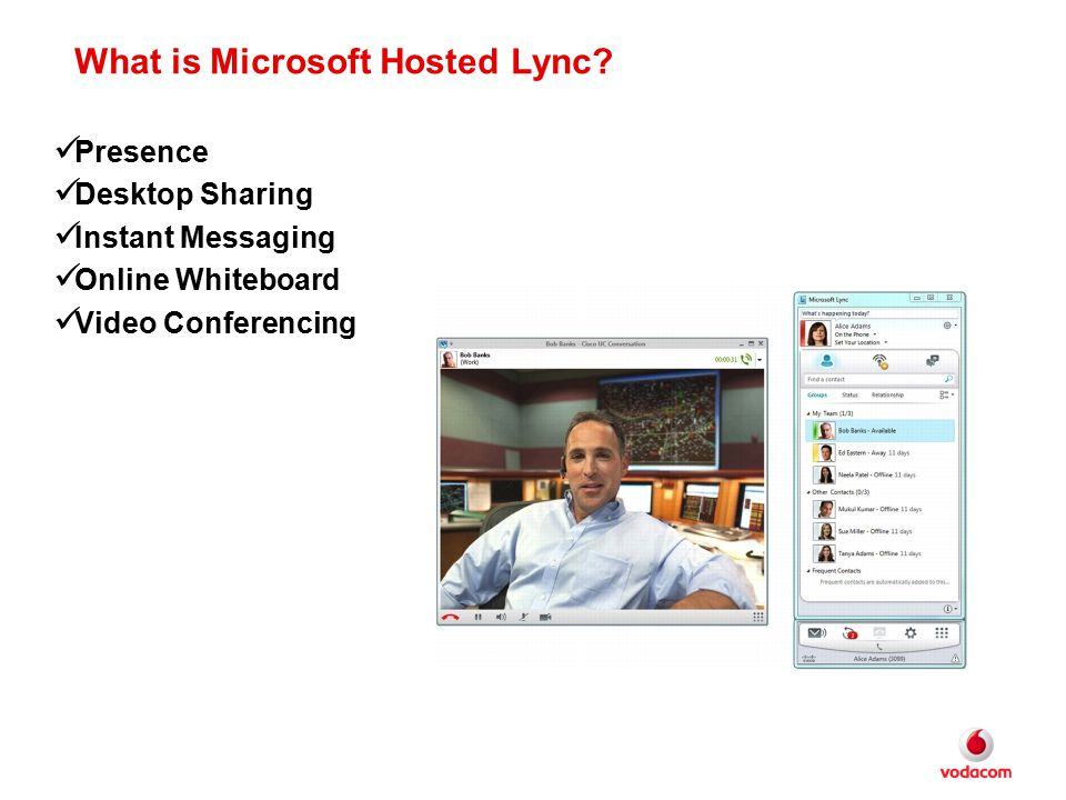 What is Microsoft Hosted Lync? Presence Desktop Sharing Instant Messaging Online Whiteboard Video Conferencing 3