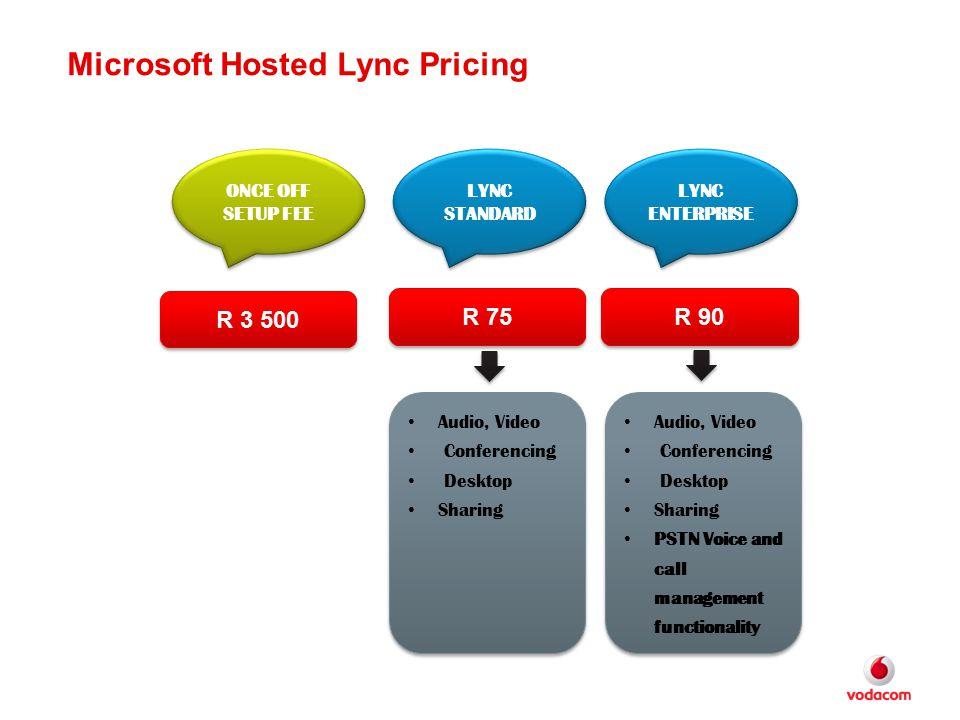 R 75 Microsoft Hosted Lync Pricing 8 Audio, Video Conferencing Desktop Sharing Audio, Video Conferencing Desktop Sharing LYNC STANDARD LYNC ENTERPRISE