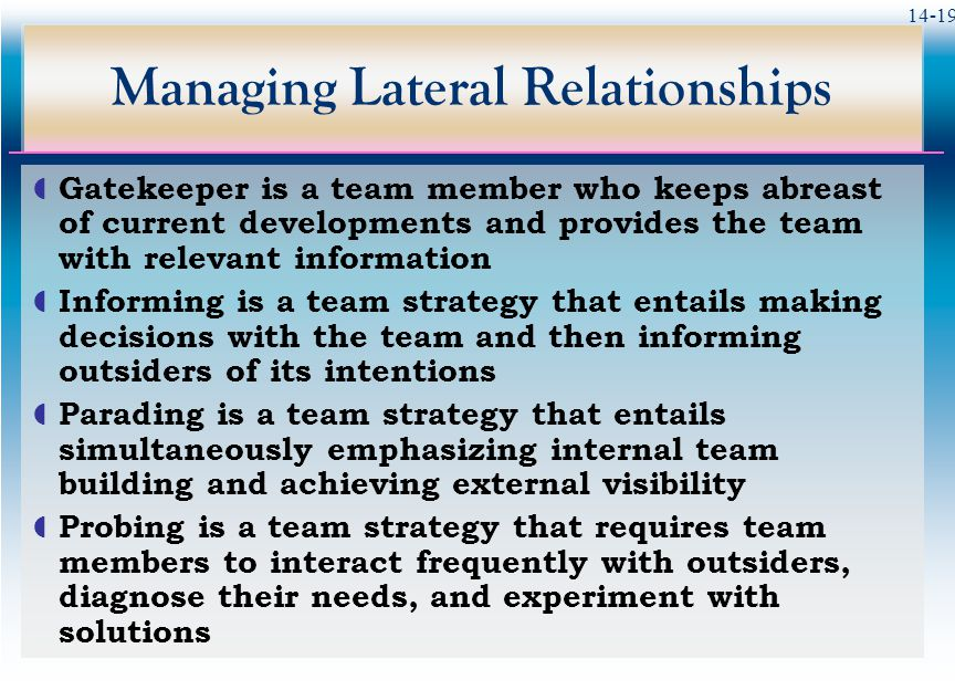 14-19 Managing Lateral Relationships  Gatekeeper is a team member who keeps abreast of current developments and provides the team with relevant information  Informing is a team strategy that entails making decisions with the team and then informing outsiders of its intentions  Parading is a team strategy that entails simultaneously emphasizing internal team building and achieving external visibility  Probing is a team strategy that requires team members to interact frequently with outsiders, diagnose their needs, and experiment with solutions