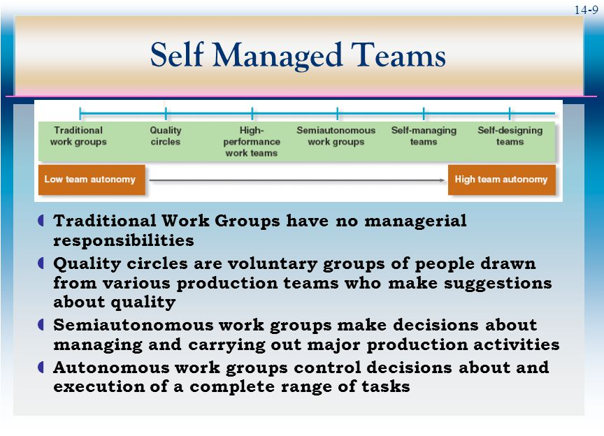 14-9 Self Managed Teams  Traditional Work Groups have no managerial responsibilities  Quality circles are voluntary groups of people drawn from various production teams who make suggestions about quality  Semiautonomous work groups make decisions about managing and carrying out major production activities  Autonomous work groups control decisions about and execution of a complete range of tasks