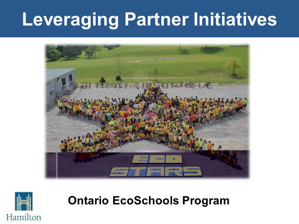 Leveraging Partner Initiatives Ontario EcoSchools Program