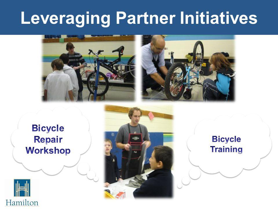 Leveraging Partner Initiatives