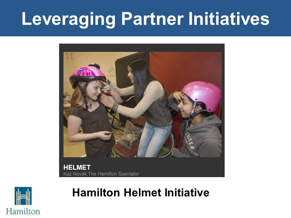 Hamilton Helmet Initiative