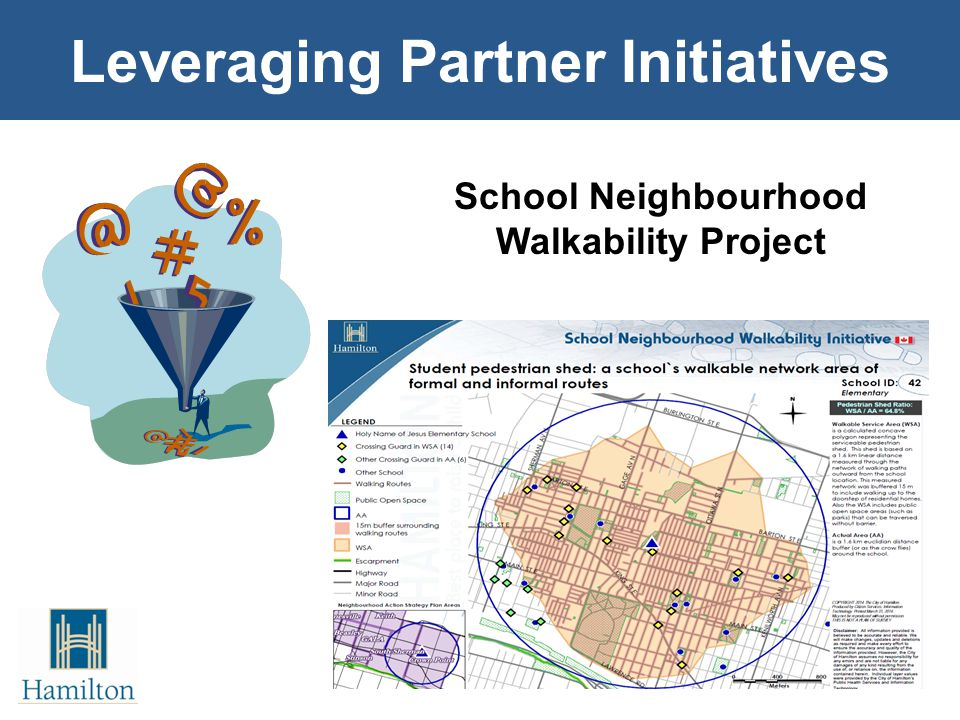 A school travel plan for every Ontario school with targets to increase physical activity among children and families within walkable/ cyclable distances (1-2km) Provincial lead and provincial multi-sectoral committee STP Facilitators and regional/municipal multi- sectoral committee Ontario Healthy Kids Strategy & ASST Strategy Road Map Leveraging Partner Initiatives
