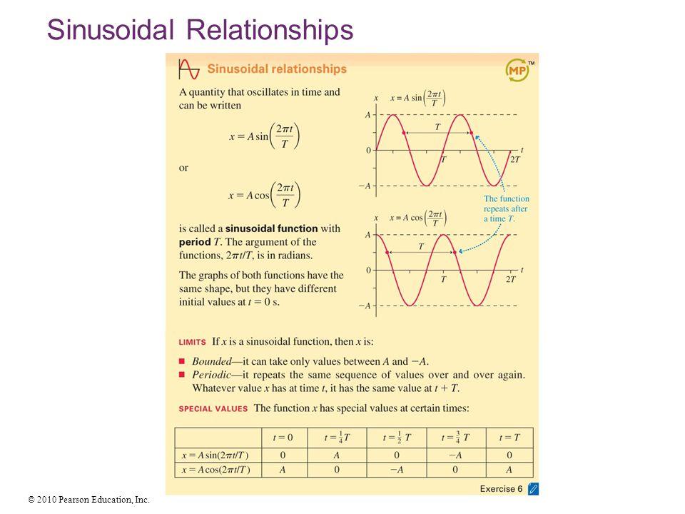 © 2010 Pearson Education, Inc. Sinusoidal Relationships