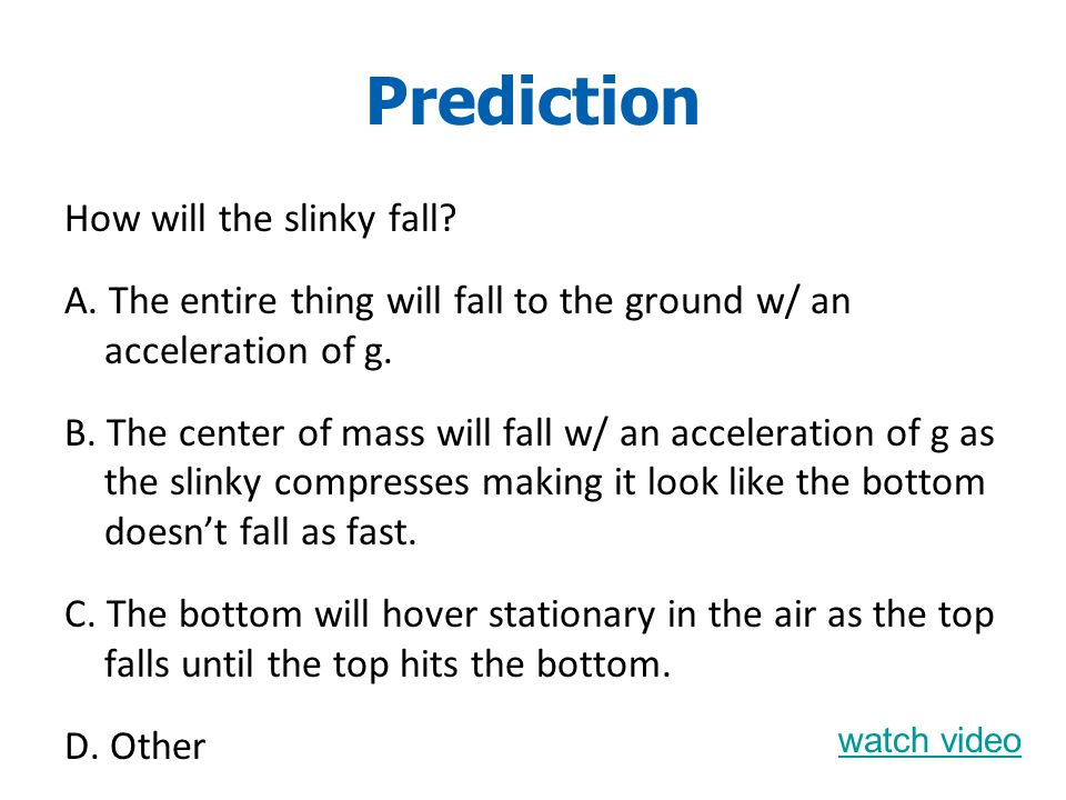 How will the slinky fall.A. The entire thing will fall to the ground w/ an acceleration of g.