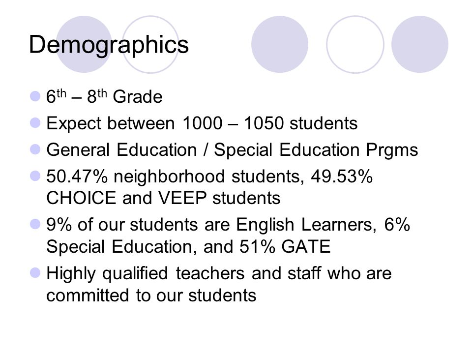 Demographics 6 th – 8 th Grade Expect between 1000 – 1050 students General Education / Special Education Prgms 50.47% neighborhood students, 49.53% CH