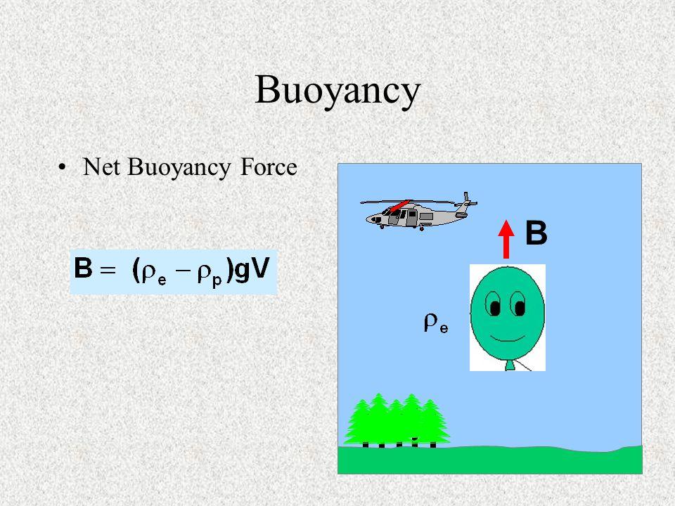 Buoyancy Net Buoyancy Force B