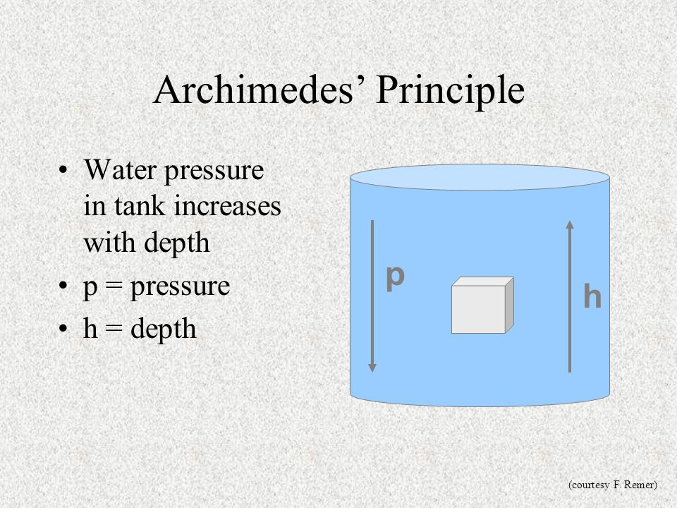 Archimedes' Principle Water pressure in tank increases with depth p = pressure h = depth p h (courtesy F. Remer)