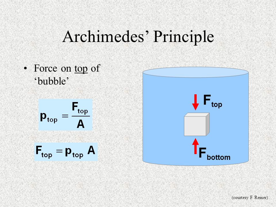 Archimedes' Principle Force on top of 'bubble' F bottom F top (courtesy F. Remer)